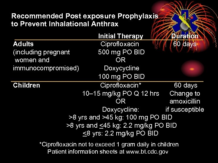 Recommended Post exposure Prophylaxis to Prevent Inhalational Anthrax Initial Therapy Duration Adults Ciprofloxacin 60