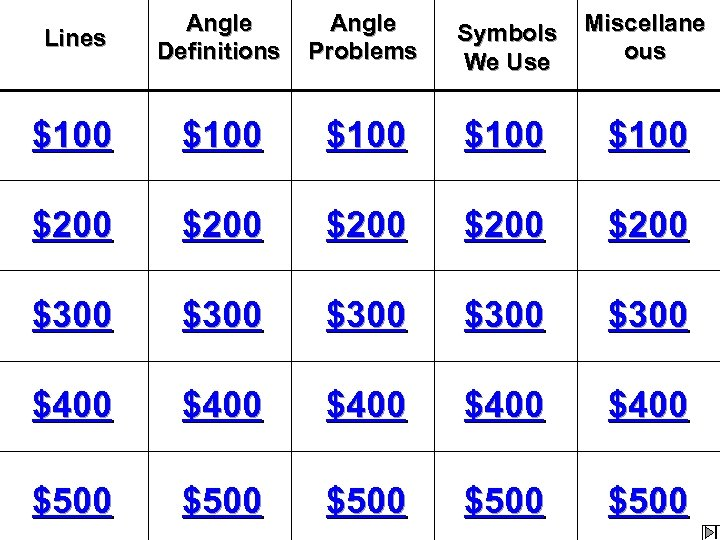 Lines Angle Definitions Angle Problems Symbols We Use Miscellane ous $100 $100 $200 $200