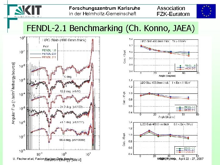 Forschungszentrum Karlsruhe in der Helmholtz-Gemeinschaft Association FZK-Euratom FENDL-2. 1 Benchmarking (Ch. Konno, JAEA) U.