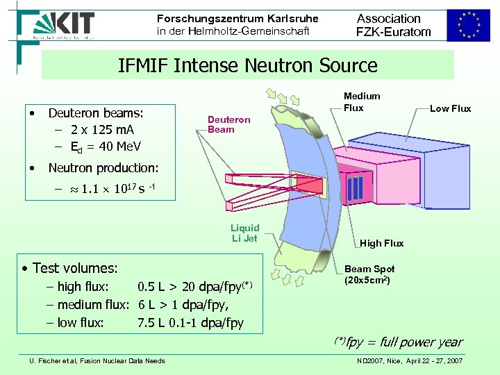 Forschungszentrum Karlsruhe in der Helmholtz-Gemeinschaft Association FZK-Euratom IFMIF Intense Neutron Source Medium Flux •