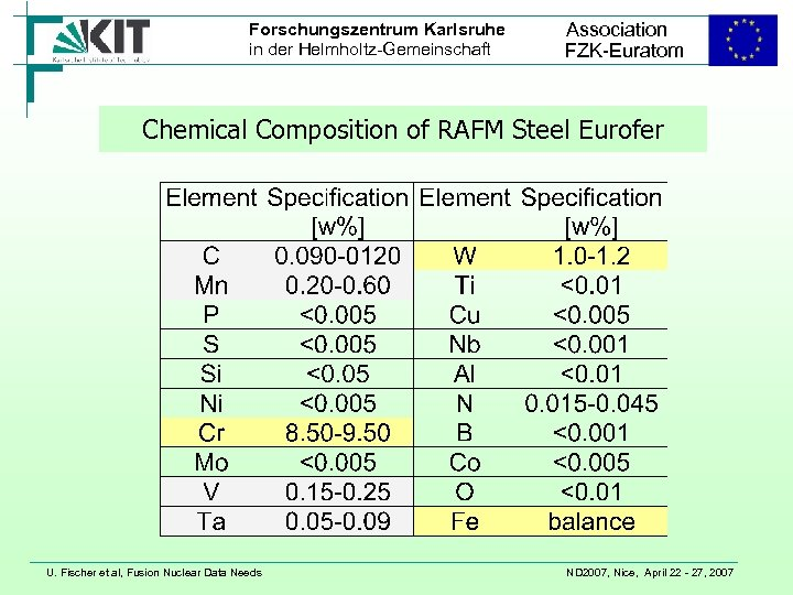 Forschungszentrum Karlsruhe in der Helmholtz-Gemeinschaft Association FZK-Euratom Chemical Composition of RAFM Steel Eurofer U.