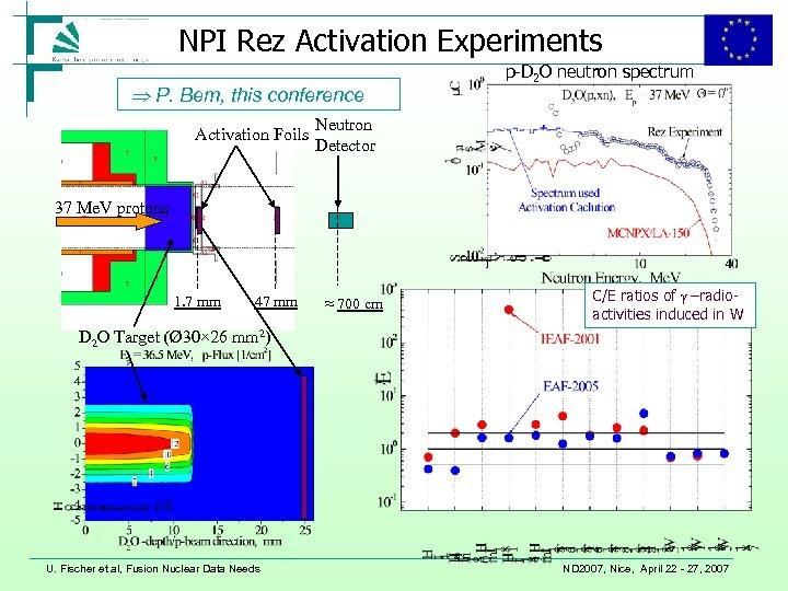Association NPI Rez Activation Experiments FZK-Euratom Forschungszentrum Karlsruhe in der Helmholtz-Gemeinschaft P. Bem, this
