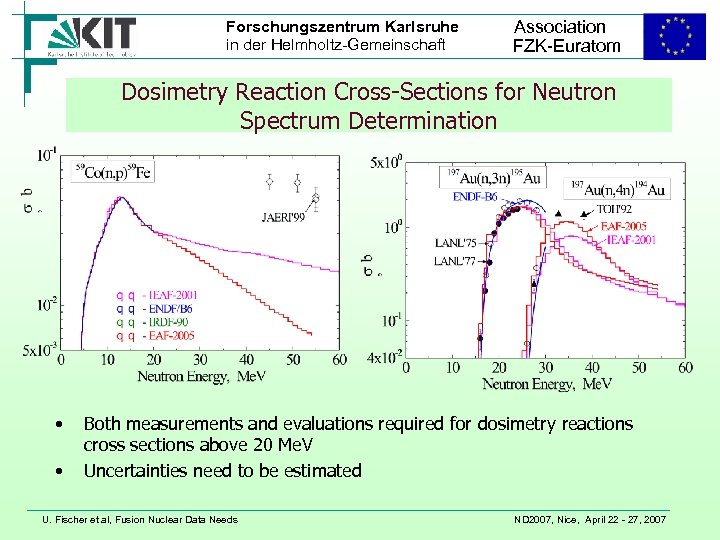 Forschungszentrum Karlsruhe in der Helmholtz-Gemeinschaft Association FZK-Euratom Dosimetry Reaction Cross-Sections for Neutron Spectrum Determination