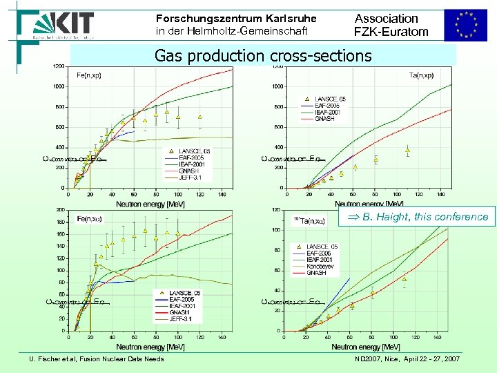 Forschungszentrum Karlsruhe in der Helmholtz-Gemeinschaft Association FZK-Euratom Gas production cross-sections B. Haight, this conference