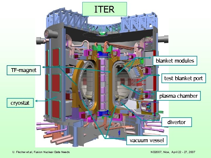 ITER blanket modules TF-magnet test blanket port plasma chamber cryostat divertor vacuum vessel U.