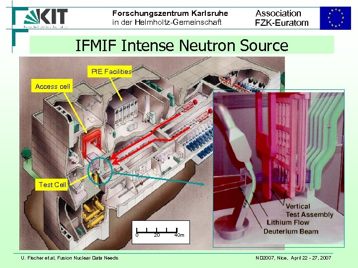 Forschungszentrum Karlsruhe in der Helmholtz-Gemeinschaft Association FZK-Euratom IFMIF Intense Neutron Source PIE Facilities Access