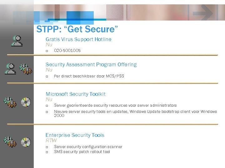 """STPP: """"Get Secure"""" Gratis Virus Support Hotline Nu o 020 -5001005 Security Assessment Program"""