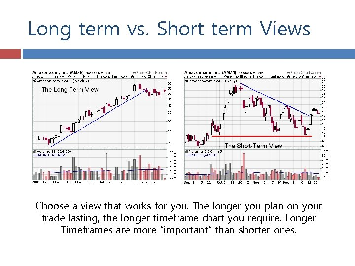 Long term vs. Short term Views Choose a view that works for you. The