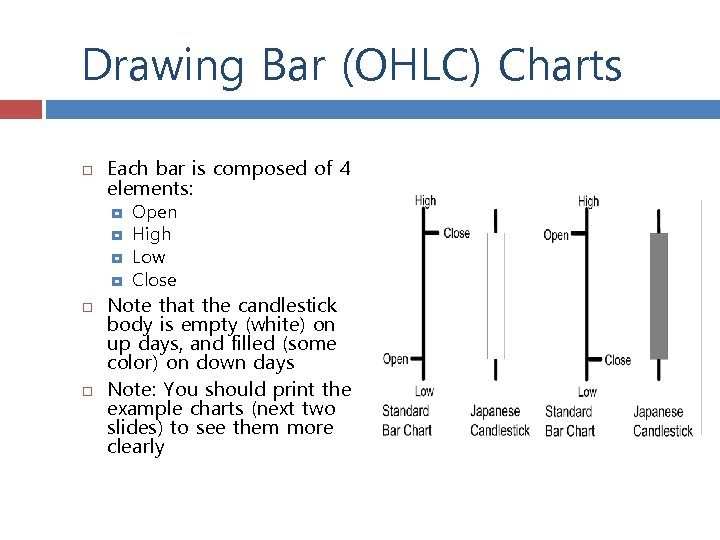 Drawing Bar (OHLC) Charts Each bar is composed of 4 elements: Open High Low