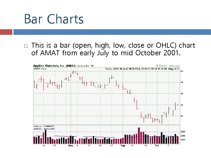 Bar Charts This is a bar (open, high, low, close or OHLC) chart of