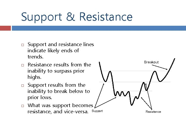 Support & Resistance Support and resistance lines indicate likely ends of trends. Resistance results
