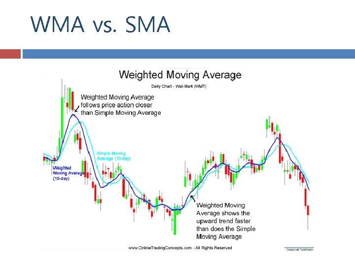 WMA vs. SMA
