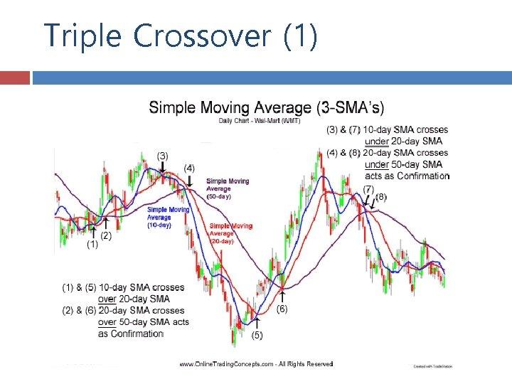 Triple Crossover (1)