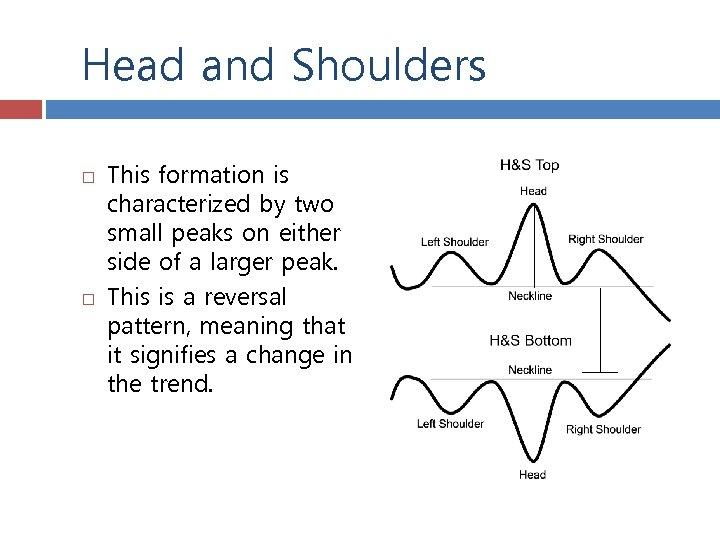 Head and Shoulders This formation is characterized by two small peaks on either side