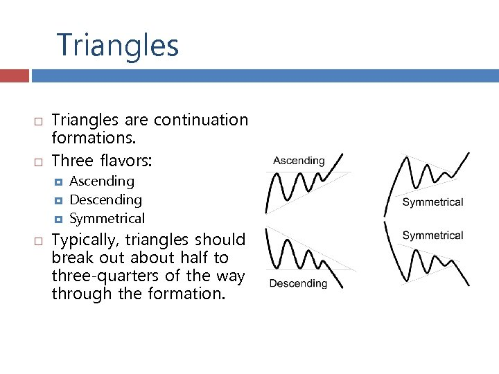 Triangles are continuation formations. Three flavors: Ascending Descending Symmetrical Typically, triangles should break out