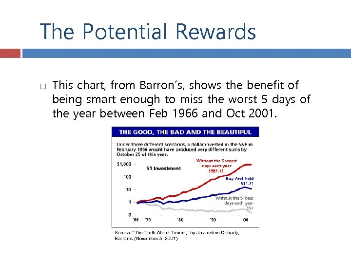 The Potential Rewards This chart, from Barron's, shows the benefit of being smart enough