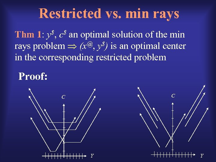 Restricted vs. min rays Thm 1: y$, c$ an optimal solution of the min