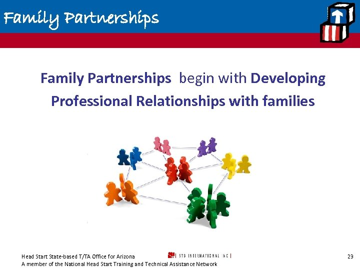 Family Partnerships begin with Developing Professional Relationships with families Head Start State-based T/TA Office