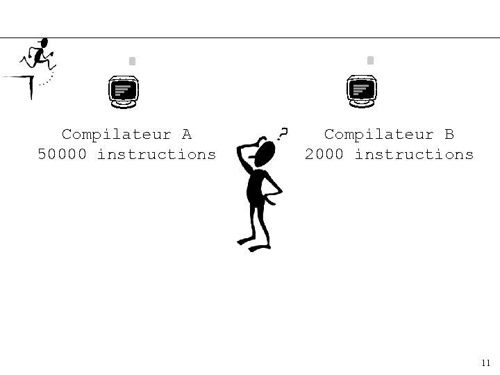 Compilateur A 50000 instructions Compilateur B 2000 instructions 11