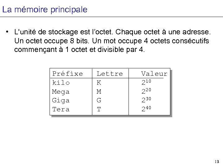 La mémoire principale • L'unité de stockage est l'octet. Chaque octet à une adresse.