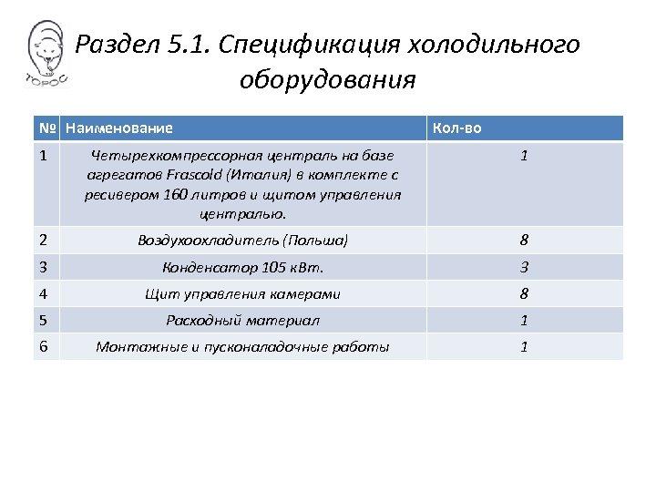 Раздел 5. 1. Спецификация холодильного оборудования № Наименование Кол-во 1 Четырехкомпрессорная централь на базе