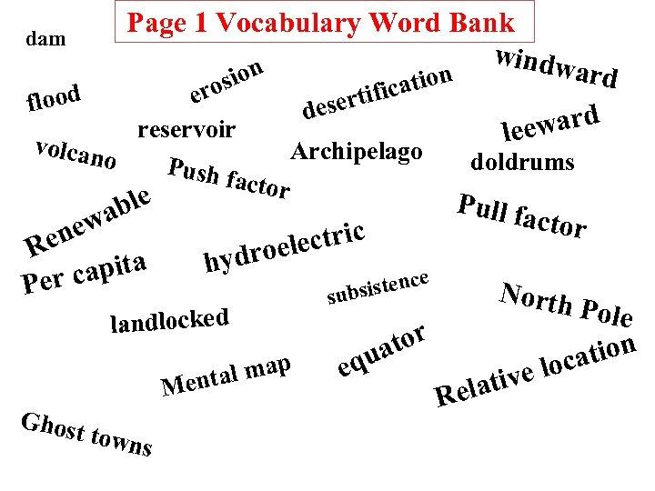 dam flood Page 1 Vocabulary Word Bank windw n a sio ro e deser