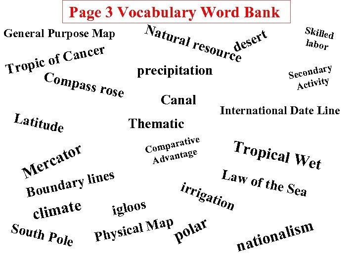 Page 3 Vocabulary Word Bank General Purpose Map ancer ic of C Trop C