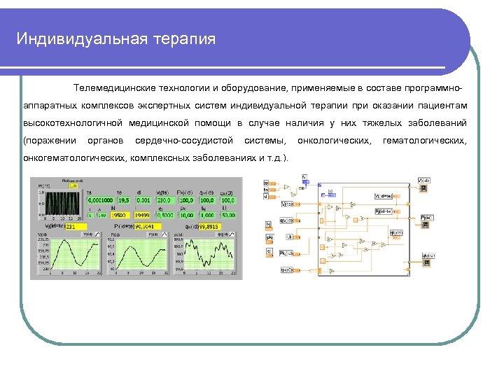 Индивидуальная терапия Телемедицинские технологии и оборудование, применяемые в составе программноаппаратных комплексов экспертных систем индивидуальной