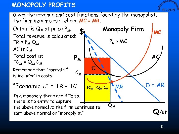 MONOPOLY PROFITS Given the revenue and cost functions faced by the monopolist, the firm