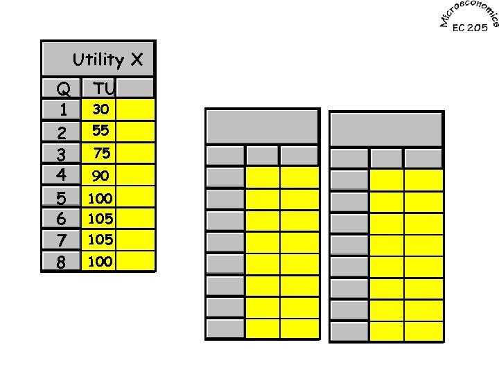 Utility X Q 1 2 3 4 5 6 7 8 TU 30 55