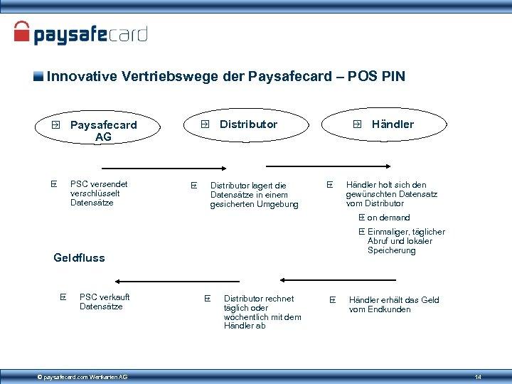 Innovative Vertriebswege der Paysafecard – POS PIN Paysafecard AG PSC versendet verschlüsselt Datensätze Distributor