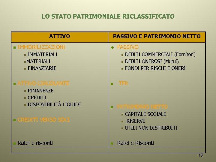 LO STATO PATRIMONIALE RICLASSIFICATO ATTIVO n IMMOBILIZZAZIONI PASSIVO E PATRIMONIO NETTO u IMMATERIALI n