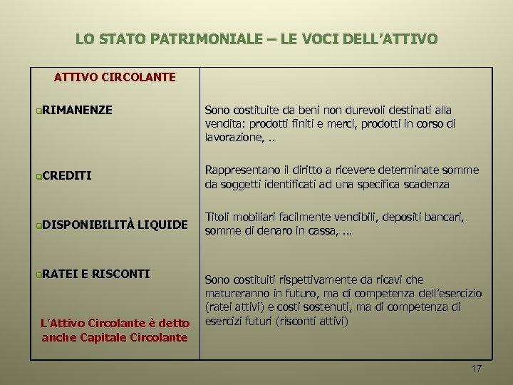 LO STATO PATRIMONIALE – LE VOCI DELL'ATTIVO CIRCOLANTE q. RIMANENZE Sono costituite da beni