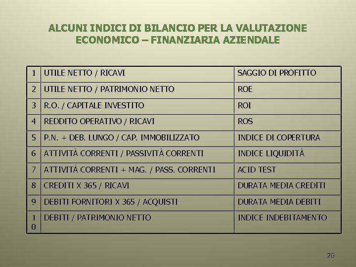 ALCUNI INDICI DI BILANCIO PER LA VALUTAZIONE ECONOMICO – FINANZIARIA AZIENDALE 1 UTILE NETTO