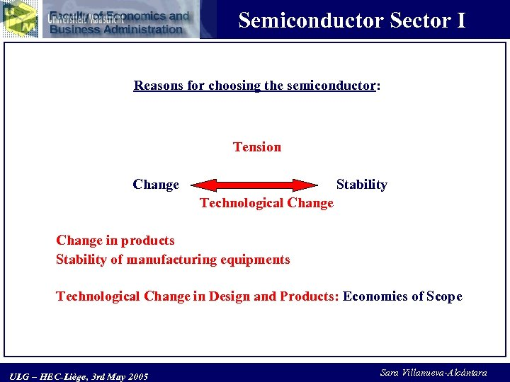 Semiconductor Sector I Reasons for choosing the semiconductor: Tension Change Stability Technological Change in