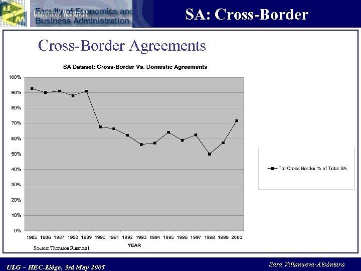 SA: Cross-Border Agreements Source: Thomson Financial ULG – HEC-Liège, 3 rd May 2005 Sara