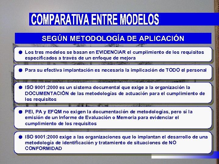 SEGÚN METODOLOGÍA DE APLICACIÓN Los tres modelos se basan en EVIDENCIAR el cumplimiento de