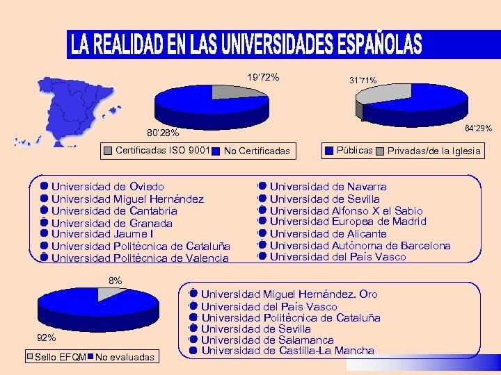 19' 72% 31' 71% 64' 29% 80' 28% Certificadas ISO 9001 No Certificadas Universidad
