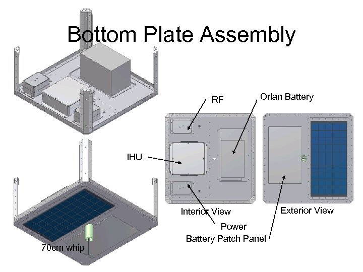 Bottom Plate Assembly RF Orlan Battery IHU Interior View 70 cm whip Power Battery
