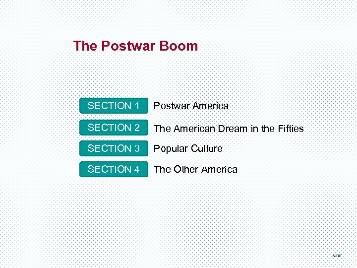 The Postwar Boom SECTION 1 Postwar America SECTION 2 The American Dream in the