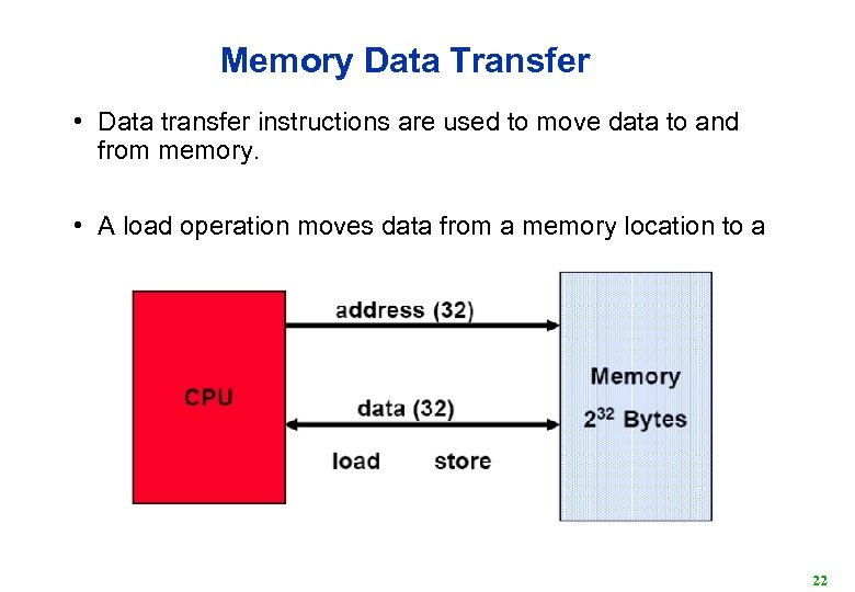 Memory Data Transfer • Data transfer instructions are used to move data to and