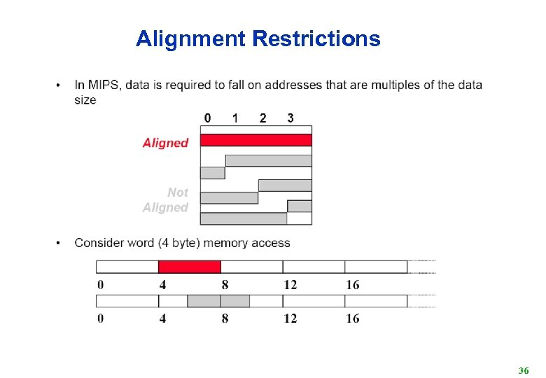 Alignment Restrictions 36
