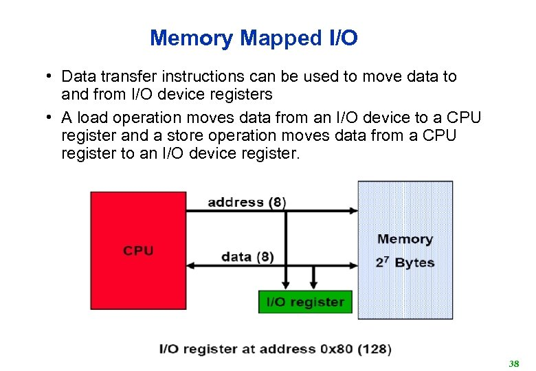 Memory Mapped I/O • Data transfer instructions can be used to move data to