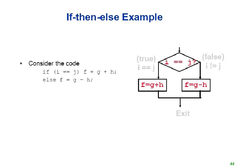 If-then-else Example 44