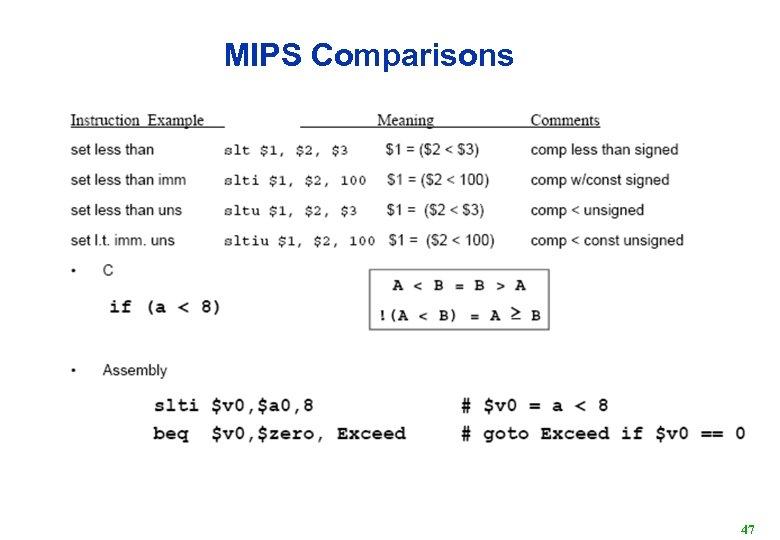 MIPS Comparisons 47