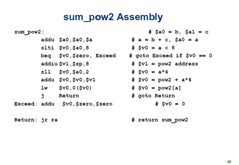 sum_pow 2 Assembly 49