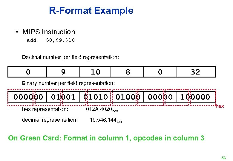 R-Format Example • MIPS Instruction: add $8, $9, $10 Decimal number per field representation: