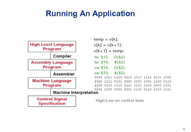 Running An Application 7