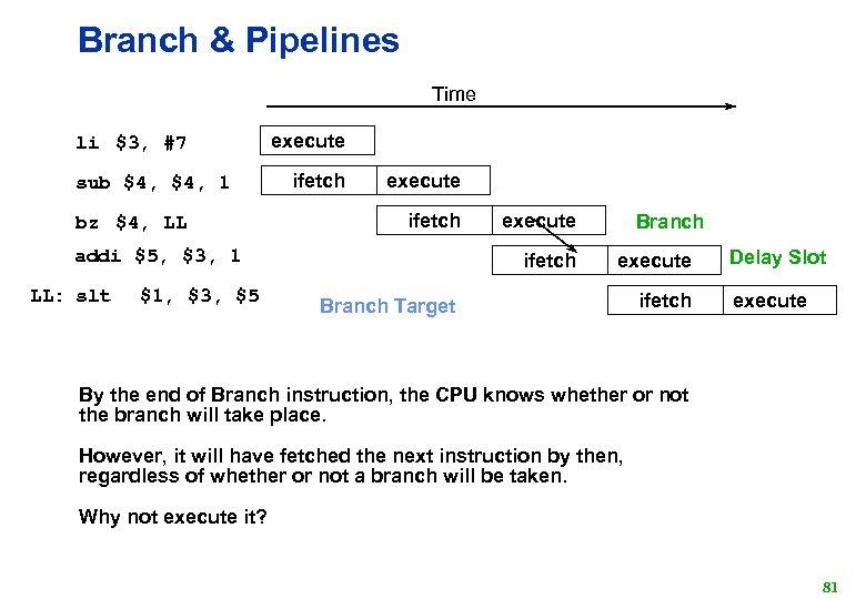 Branch & Pipelines Time li $3, #7 sub $4, 1 bz $4, LL execute