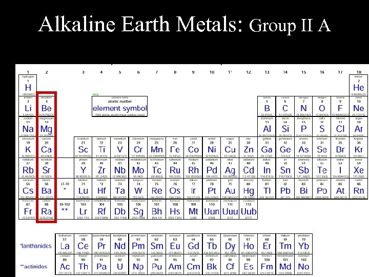 Alkaline Earth Metals: Group II A